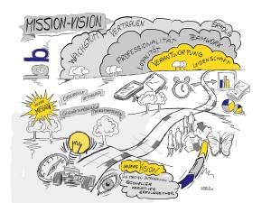 B4B Mission Vision - Zeichnung 1_1
