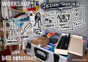 Design Thinking Teaser