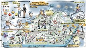 Digitale Bildung Lehrer