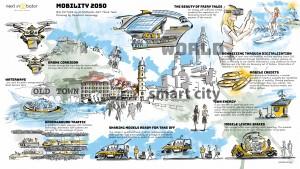next 2050 Think Tank